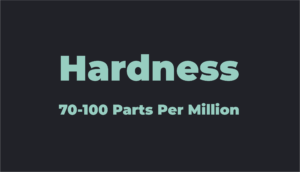 Hardness graphic