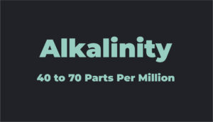 Alkalinity graphic