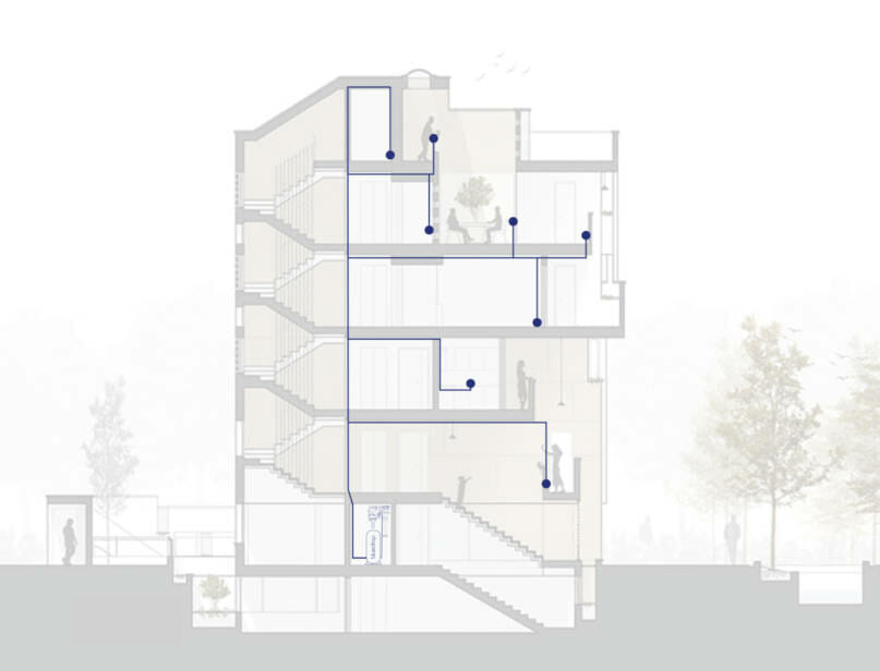 A building section showing different floors of a building and how the bluedrop water system operates within the building.